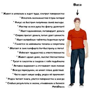 Аватар архетипа Вася