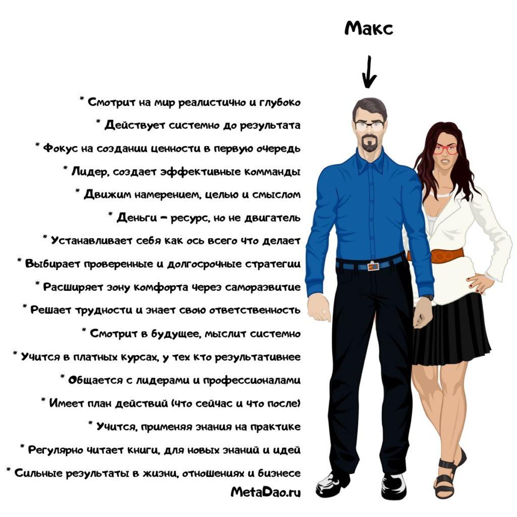 Аватар архетипа Макс